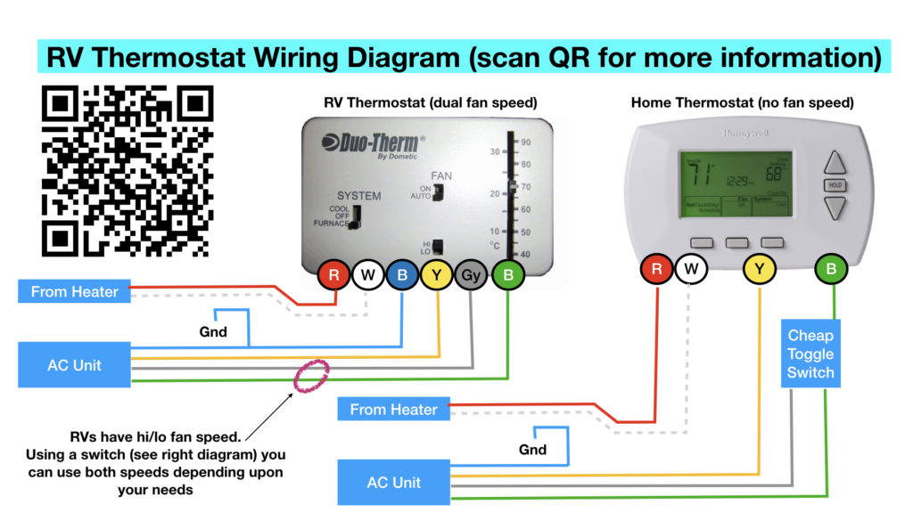 keystone rv thermostat wiring diagrams duo therm rv thermostat wiring diagram